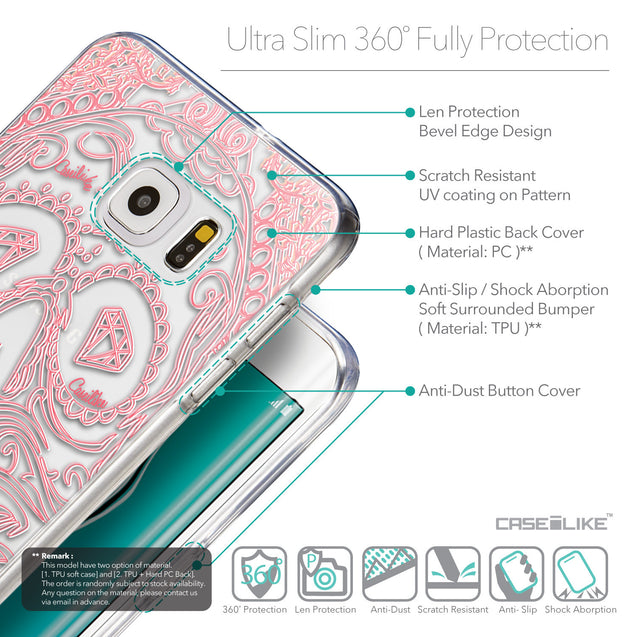 Details in English - CASEiLIKE Samsung Galaxy S6 Edge Plus back cover Art of Skull 2525