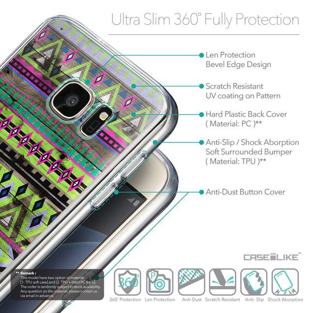 Details in English - CASEiLIKE Samsung Galaxy S7 back cover Indian Tribal Theme Pattern 2049