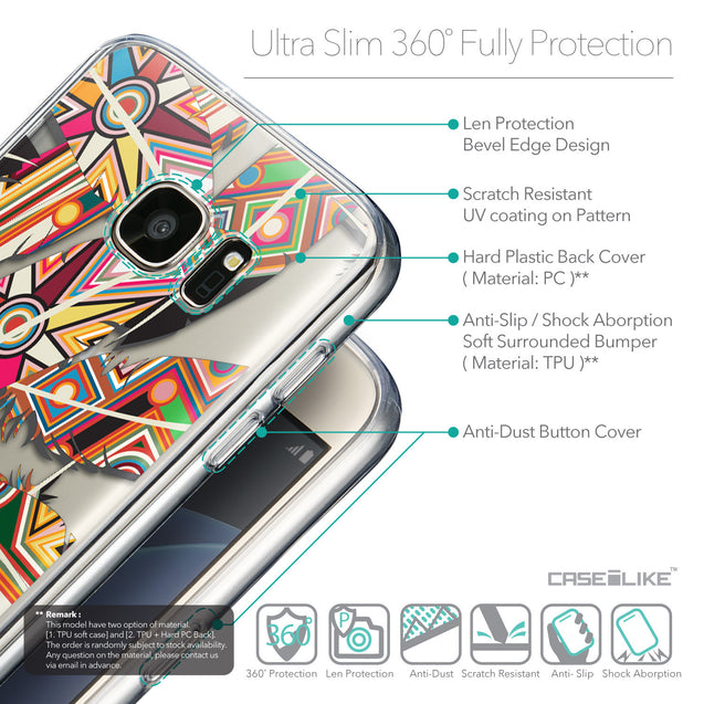 Details in English - CASEiLIKE Samsung Galaxy S7 back cover Indian Tribal Theme Pattern 2054