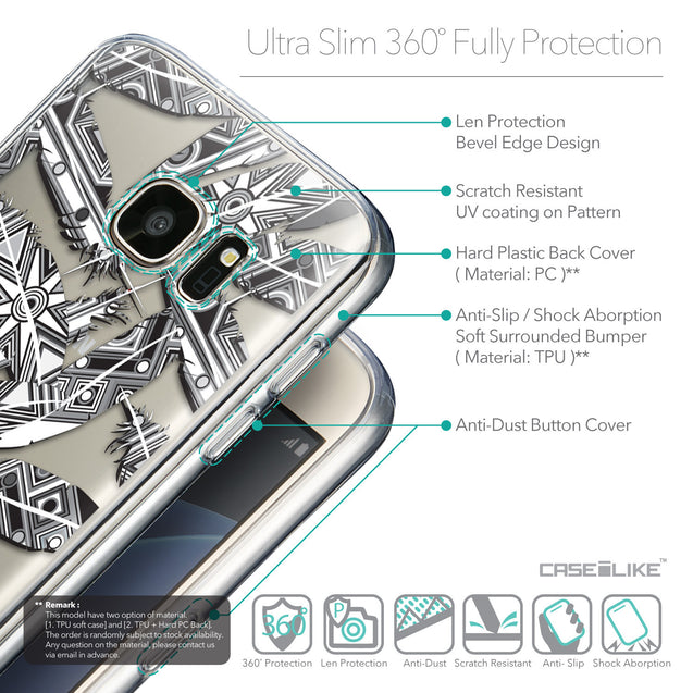Details in English - CASEiLIKE Samsung Galaxy S7 back cover Indian Tribal Theme Pattern 2056