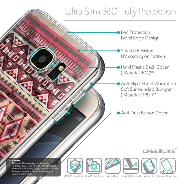 Details in English - CASEiLIKE Samsung Galaxy S7 back cover Indian Tribal Theme Pattern 2057