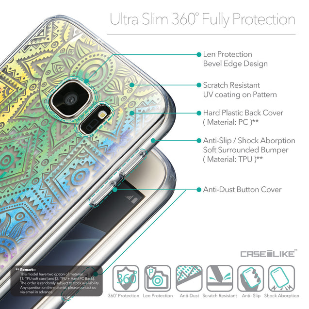 Details in English - CASEiLIKE Samsung Galaxy S7 back cover Indian Line Art 2064