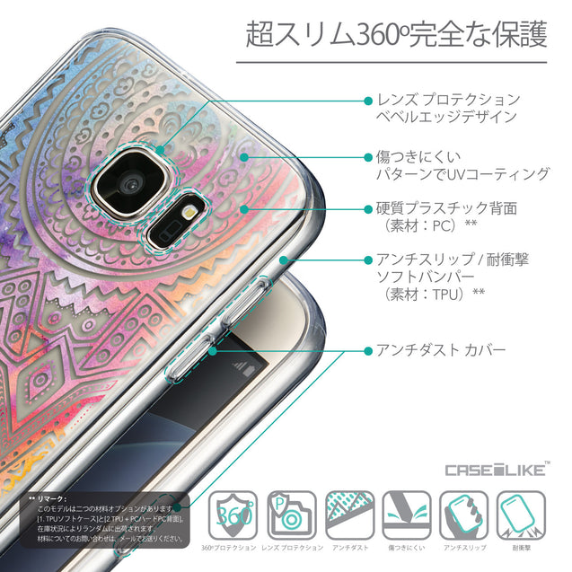 Details in Japanese - CASEiLIKE Samsung Galaxy S7 back cover Indian Line Art 2065