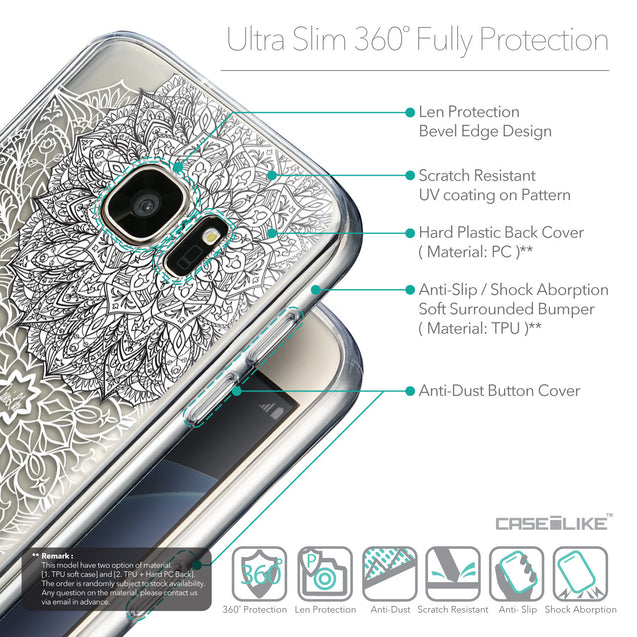 Details in English - CASEiLIKE Samsung Galaxy S7 back cover Mandala Art 2093
