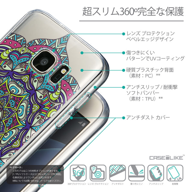 Details in Japanese - CASEiLIKE Samsung Galaxy S7 back cover Mandala Art 2094