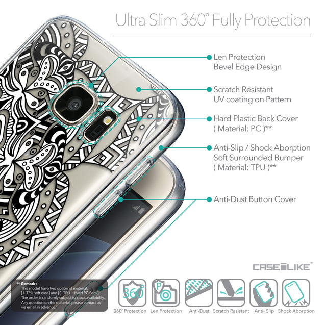 Details in English - CASEiLIKE Samsung Galaxy S7 back cover Mandala Art 2096