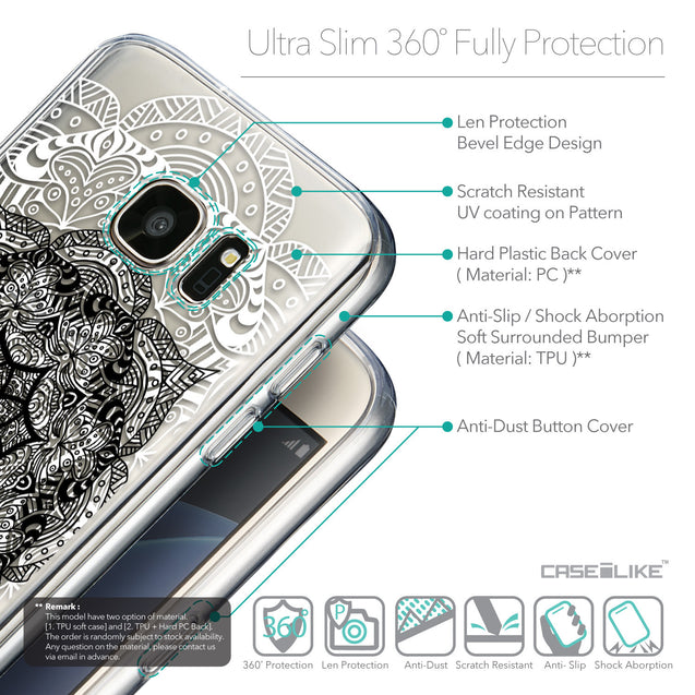 Details in English - CASEiLIKE Samsung Galaxy S7 back cover Mandala Art 2097