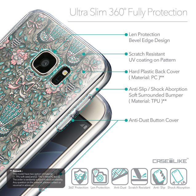 Details in English - CASEiLIKE Samsung Galaxy S7 back cover Roses Ornamental Skulls Peacocks 2226