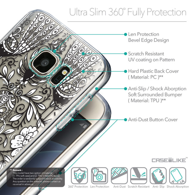 Details in English - CASEiLIKE Samsung Galaxy S7 back cover Roses Ornamental Skulls Peacocks 2227
