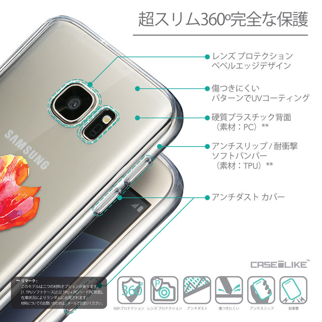 Details in Japanese - CASEiLIKE Samsung Galaxy S7 back cover Watercolor Floral 2230