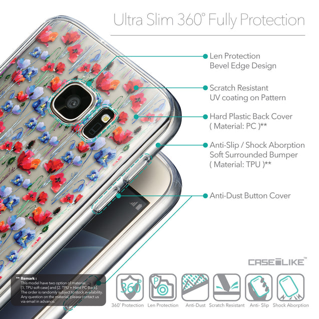 Details in English - CASEiLIKE Samsung Galaxy S7 back cover Watercolor Floral 2233