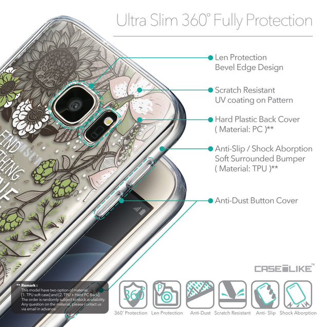Details in English - CASEiLIKE Samsung Galaxy S7 back cover Blooming Flowers 2250