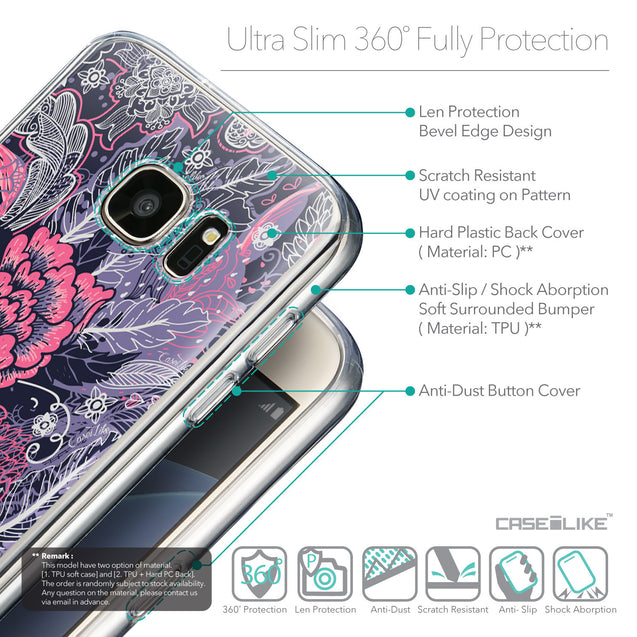 Details in English - CASEiLIKE Samsung Galaxy S7 back cover Vintage Roses and Feathers Blue 2252