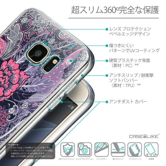 Details in Japanese - CASEiLIKE Samsung Galaxy S7 back cover Vintage Roses and Feathers Blue 2252