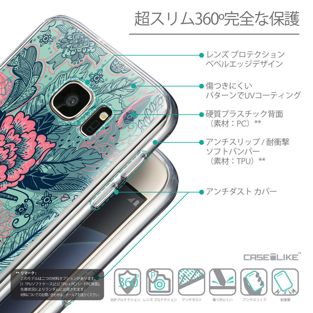 Details in Japanese - CASEiLIKE Samsung Galaxy S7 back cover Vintage Roses and Feathers Turquoise 2253