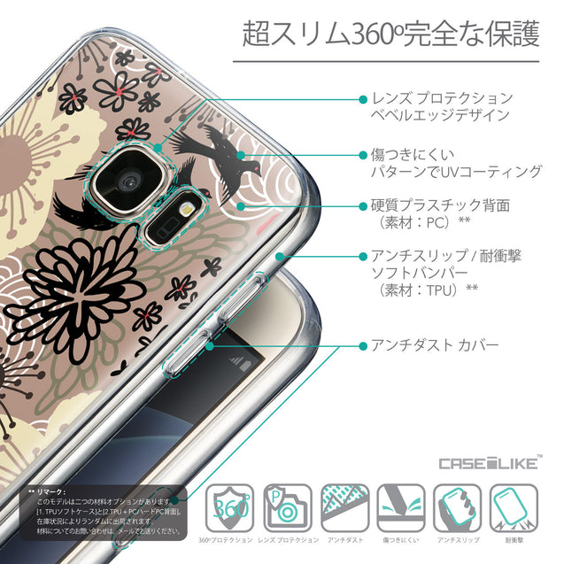 Details in Japanese - CASEiLIKE Samsung Galaxy S7 back cover Japanese Floral 2254