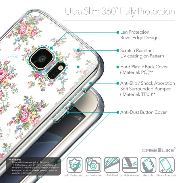 Details in English - CASEiLIKE Samsung Galaxy S7 back cover Floral Rose Classic 2260
