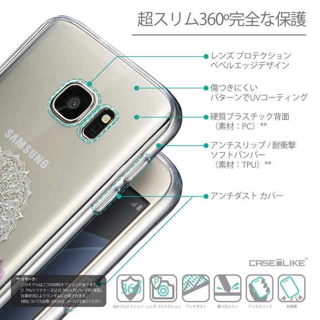 Details in Japanese - CASEiLIKE Samsung Galaxy S7 back cover Mandala Art 2301