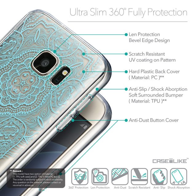 Details in English - CASEiLIKE Samsung Galaxy S7 back cover Mandala Art 2306