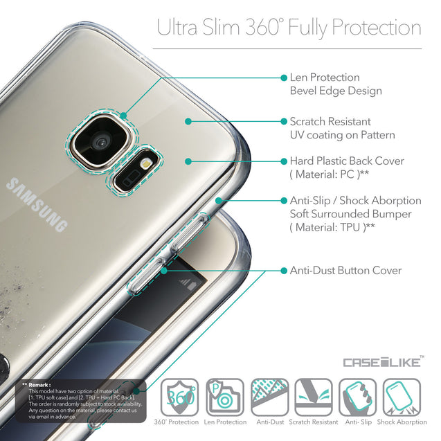 Details in English - CASEiLIKE Samsung Galaxy S7 back cover Quote 2402