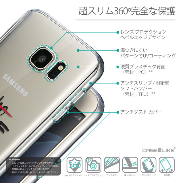 Details in Japanese - CASEiLIKE Samsung Galaxy S7 back cover Quote 2405