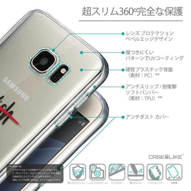 Details in Japanese - CASEiLIKE Samsung Galaxy S7 back cover Quote 2407