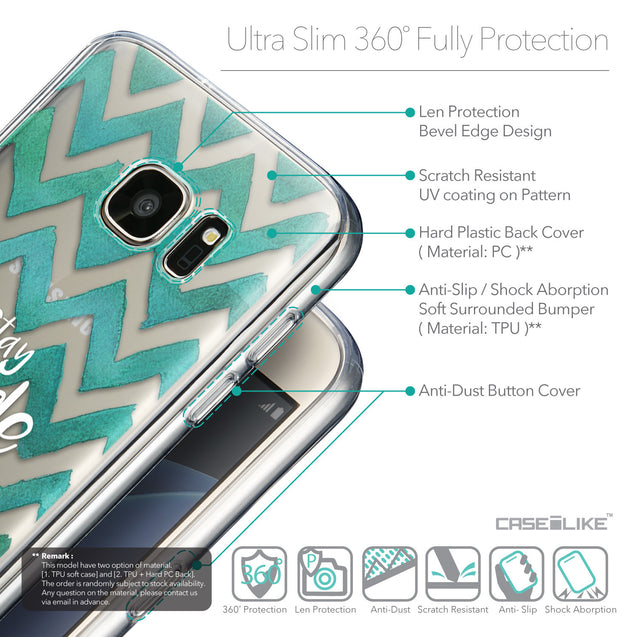 Details in English - CASEiLIKE Samsung Galaxy S7 back cover Quote 2418
