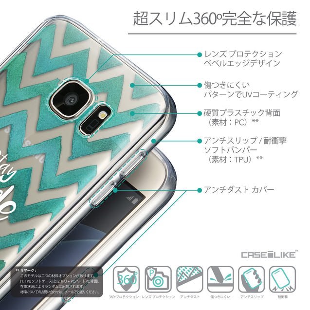Details in Japanese - CASEiLIKE Samsung Galaxy S7 back cover Quote 2418