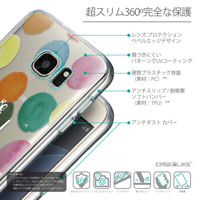 Details in Japanese - CASEiLIKE Samsung Galaxy S7 back cover Quote 2420