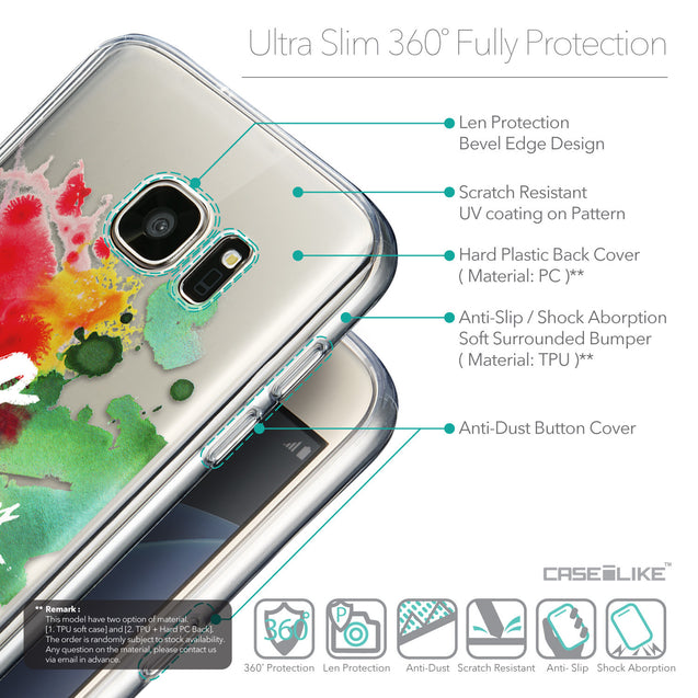 Details in English - CASEiLIKE Samsung Galaxy S7 back cover Quote 2424