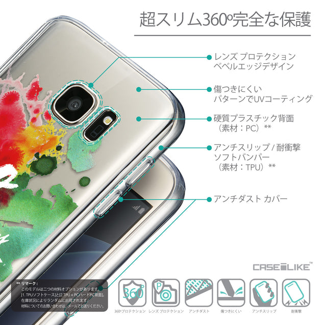 Details in Japanese - CASEiLIKE Samsung Galaxy S7 back cover Quote 2424