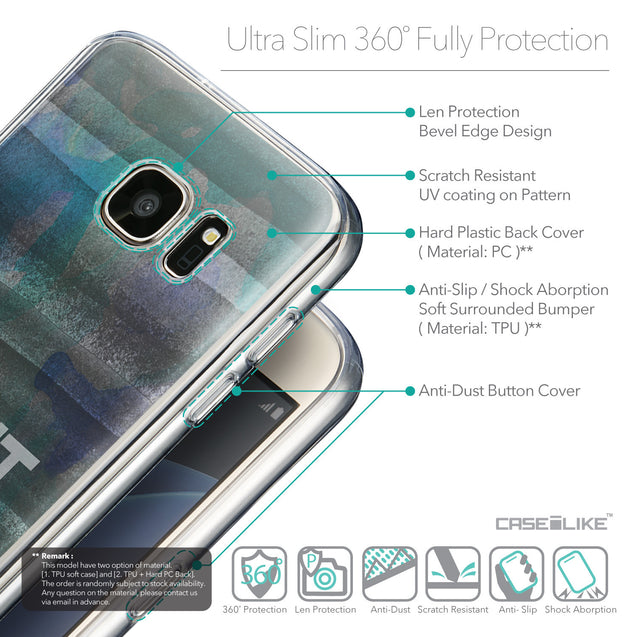 Details in English - CASEiLIKE Samsung Galaxy S7 back cover Quote 2431