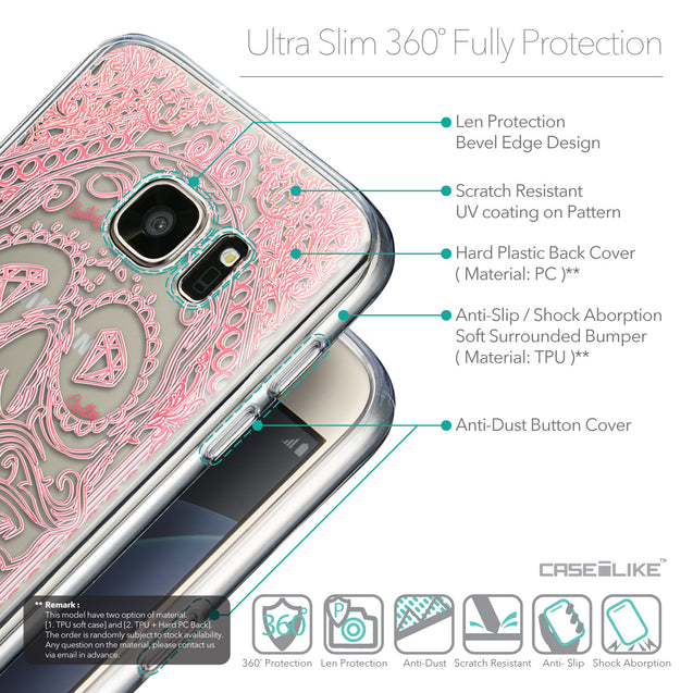 Details in English - CASEiLIKE Samsung Galaxy S7 back cover Art of Skull 2525