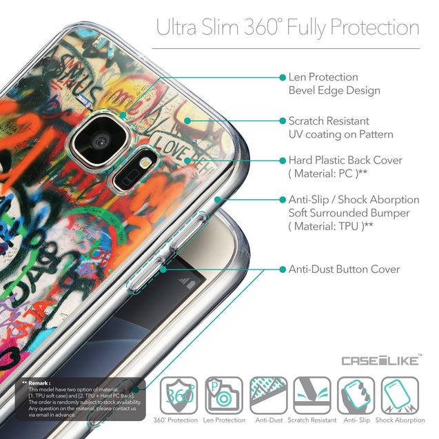 Details in English - CASEiLIKE Samsung Galaxy S7 back cover Graffiti 2721