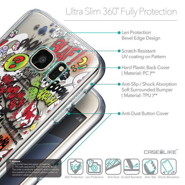 Details in English - CASEiLIKE Samsung Galaxy S7 back cover Comic Captions 2914