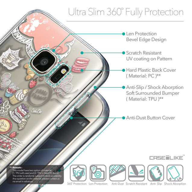 Details in English - CASEiLIKE Samsung Galaxy S7 back cover Paris Holiday 3907