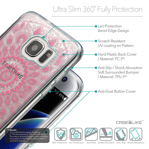 Details in English - CASEiLIKE Samsung Galaxy S7 Edge back cover Indian Line Art 2062
