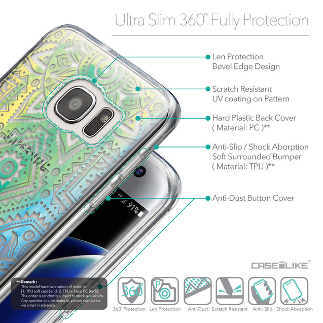 Details in English - CASEiLIKE Samsung Galaxy S7 Edge back cover Indian Line Art 2064