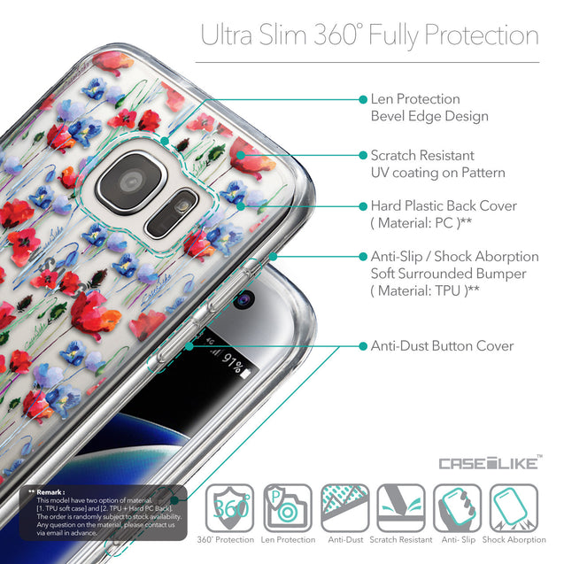 Details in English - CASEiLIKE Samsung Galaxy S7 Edge back cover Watercolor Floral 2233