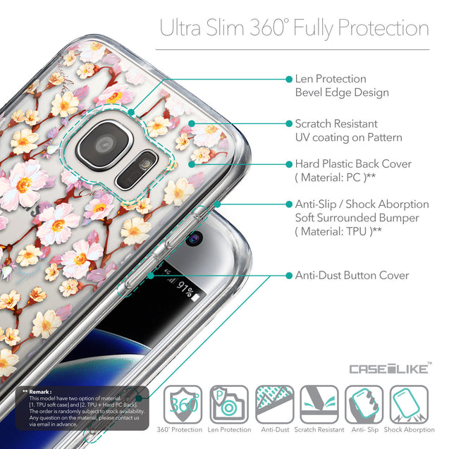Details in English - CASEiLIKE Samsung Galaxy S7 Edge back cover Watercolor Floral 2236