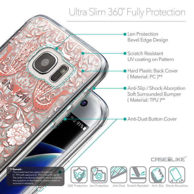 Details in English - CASEiLIKE Samsung Galaxy S7 Edge back cover Roses Ornamental Skulls Peacocks 2237
