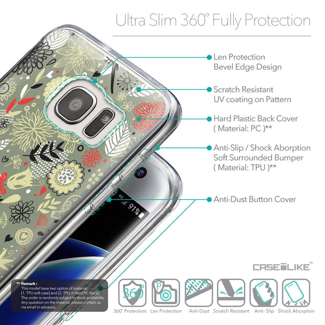 Details in English - CASEiLIKE Samsung Galaxy S7 Edge back cover Spring Forest Gray 2243