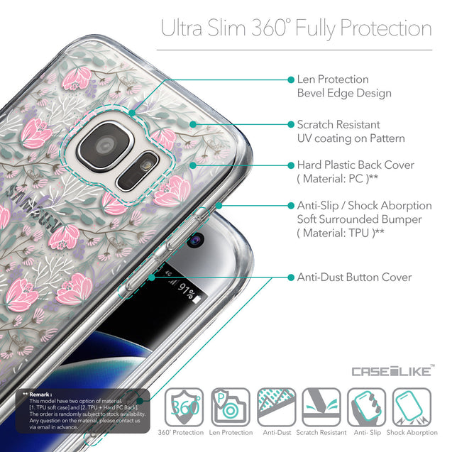 Details in English - CASEiLIKE Samsung Galaxy S7 Edge back cover Flowers Herbs 2246