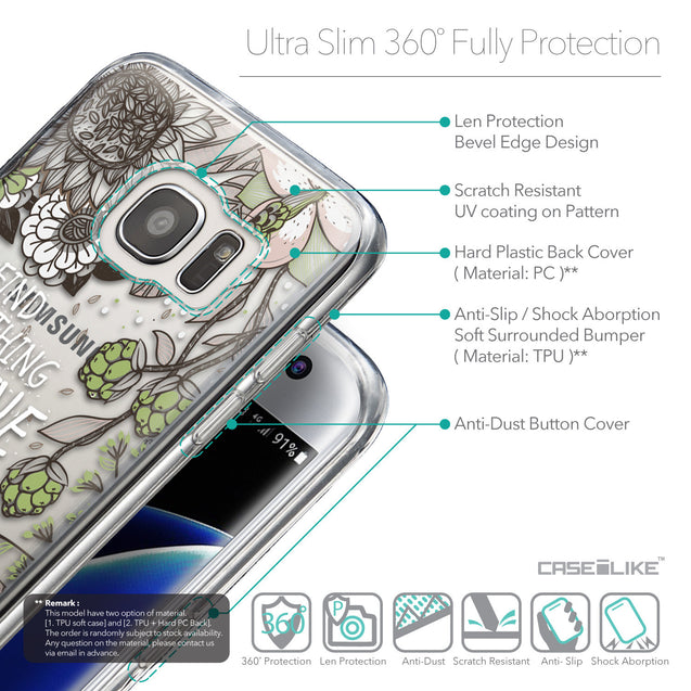 Details in English - CASEiLIKE Samsung Galaxy S7 Edge back cover Blooming Flowers 2250