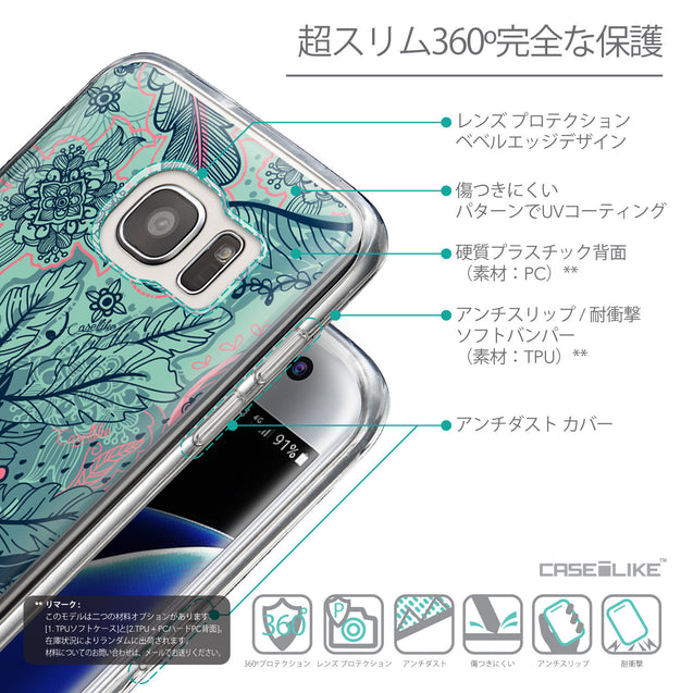 Details in Japanese - CASEiLIKE Samsung Galaxy S7 Edge back cover Vintage Roses and Feathers Turquoise 2253