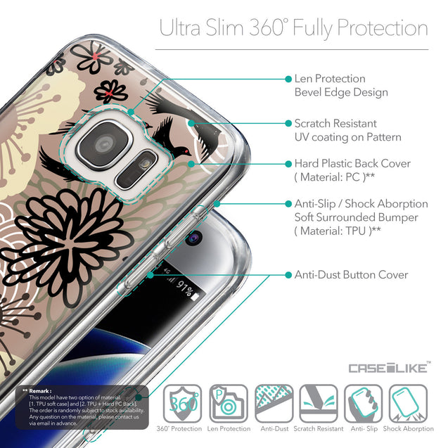 Details in English - CASEiLIKE Samsung Galaxy S7 Edge back cover Japanese Floral 2254