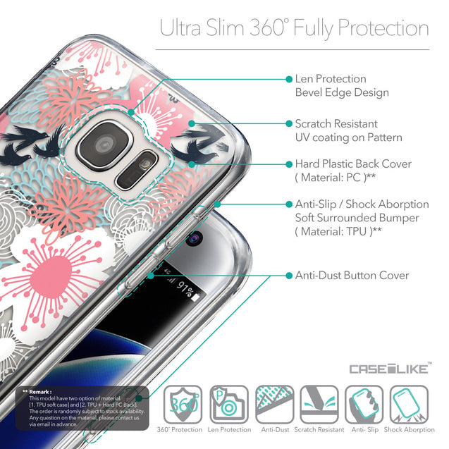 Details in English - CASEiLIKE Samsung Galaxy S7 Edge back cover Japanese Floral 2255