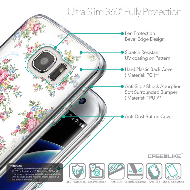 Details in English - CASEiLIKE Samsung Galaxy S7 Edge back cover Floral Rose Classic 2260