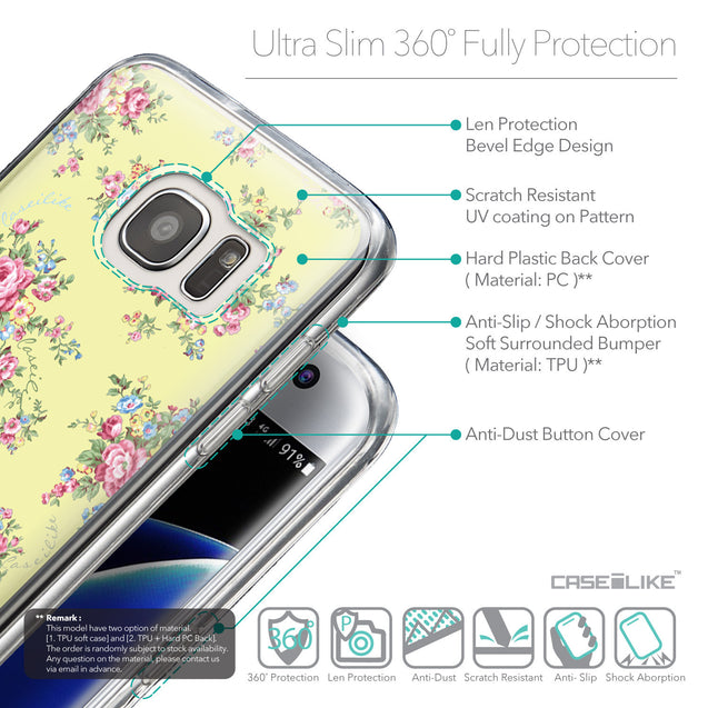 Details in English - CASEiLIKE Samsung Galaxy S7 Edge back cover Floral Rose Classic 2264