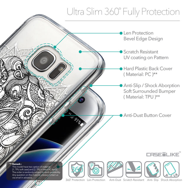 Details in English - CASEiLIKE Samsung Galaxy S7 Edge back cover Mandala Art 2300